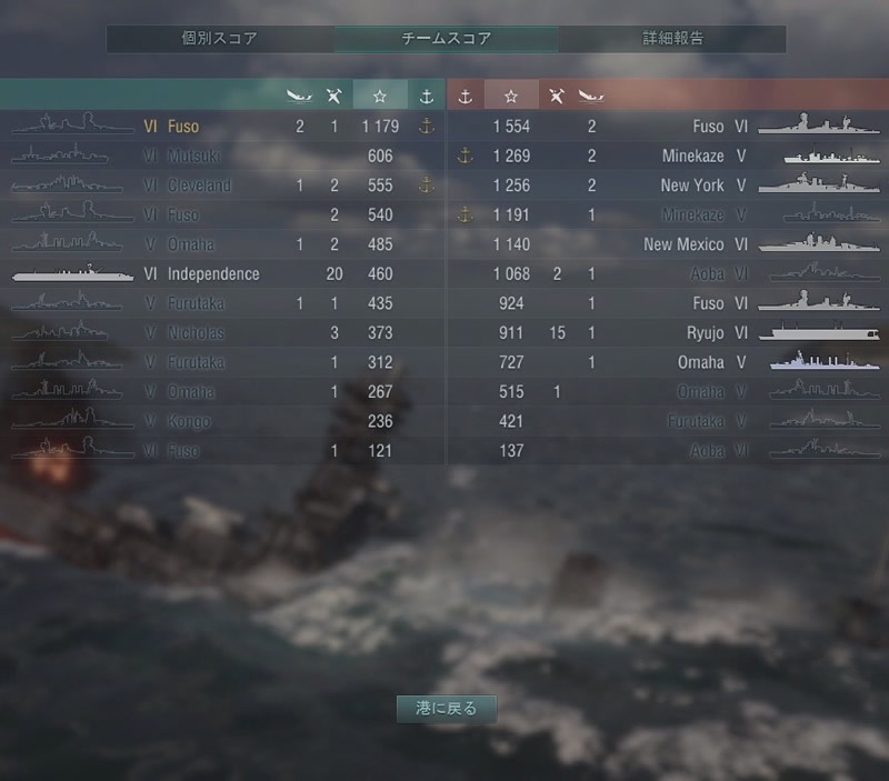 WoWS03