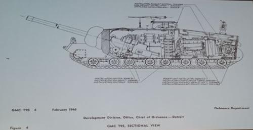T95 図面 側面 M