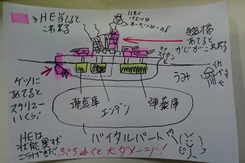テンプレ  APとHEの説明絵01