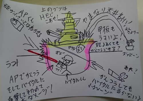テンプレ  APとHEの説明絵02