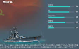 WoWS ソ連 Tier10 巡洋艦 MOSKVA サムネイル