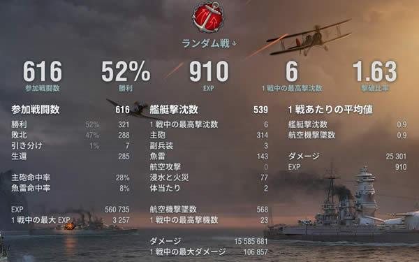 WoT ランダム戦 戦績