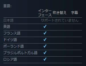 Hearts of Iron IV  対応言語 日本語はサポートされていません