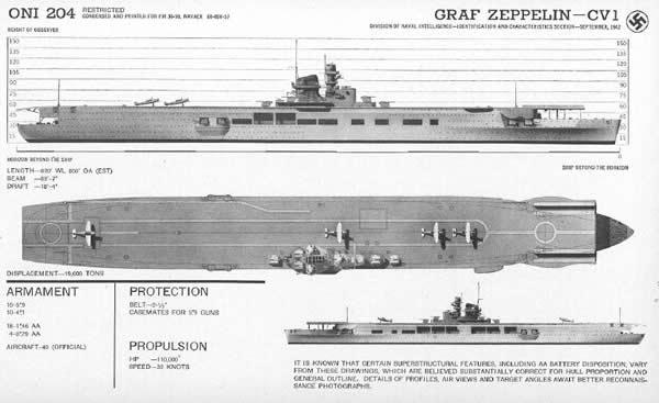ドイツ空母 グラーフ・ツェッペリン
