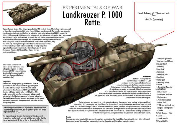 陸上戦艦 ラーテ P1000