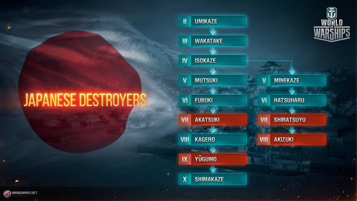 WoWS 新日本駆逐艦ツリー