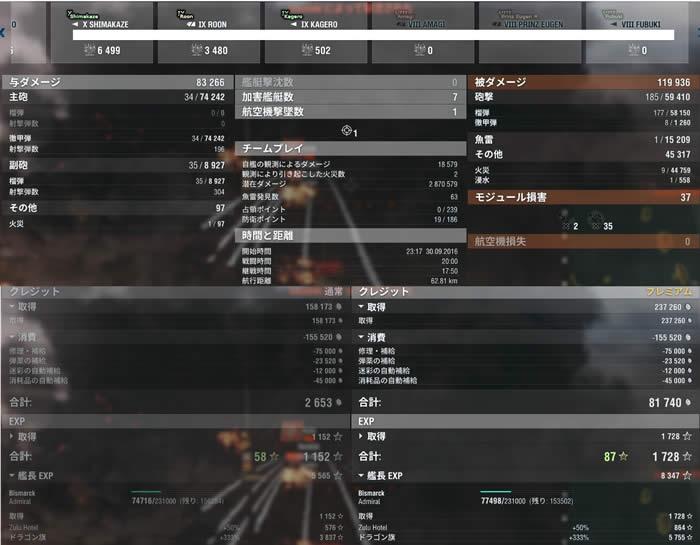 WoWS 戦績 ビスマルク 02