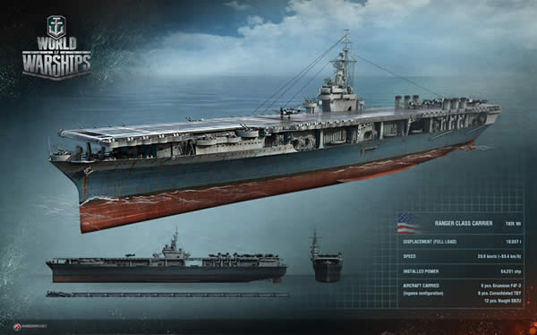 WoWS レンジャー アメリカ Tier7 空母
