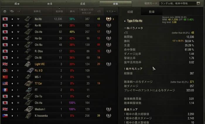 WoT 戦績 ケホで12336戦