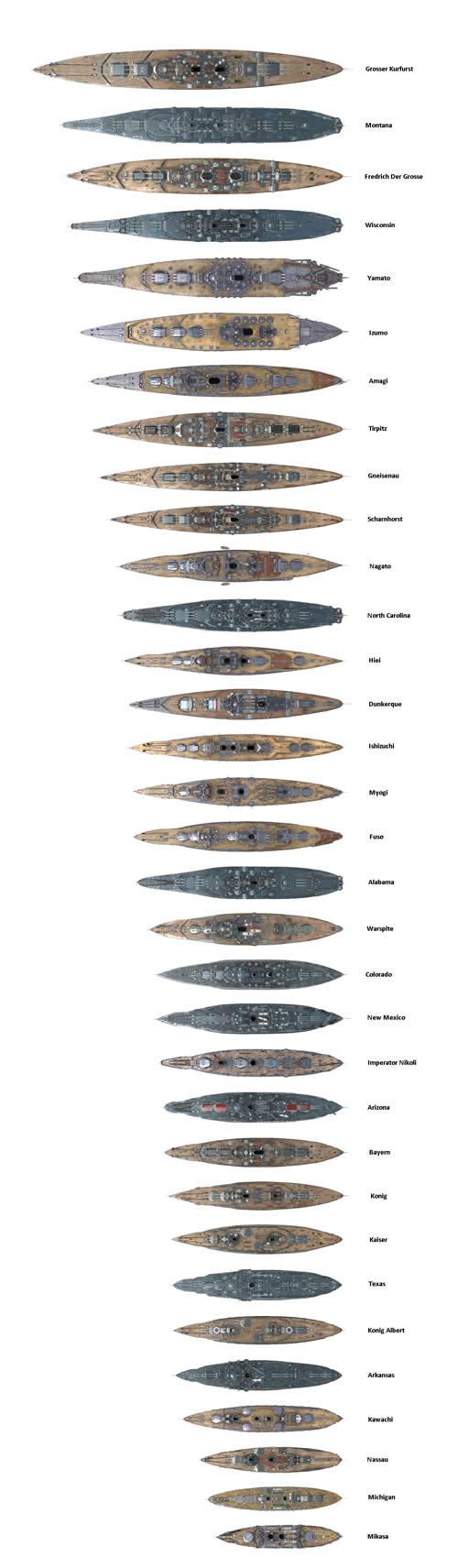 WoWS 戦艦 サイズ 比較