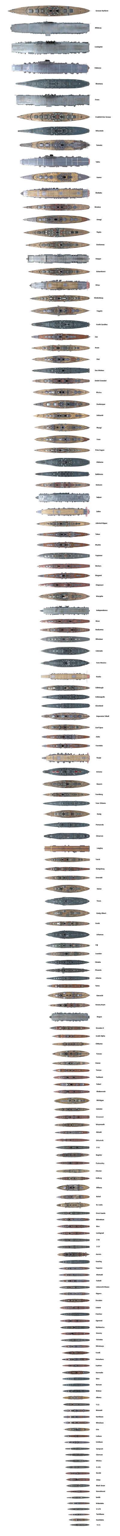 WoWS 全艦 サイズ 比較