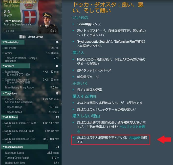 WoWS ドゥーカ・ダオスタ 説明文 Google翻訳
