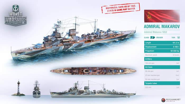 WoWS アドミラル・マカロフ ソ連 Tier6 巡洋艦