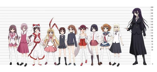 咲-Saki- 身長比較