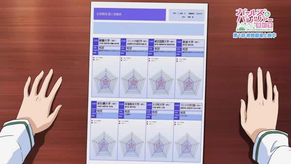ガールズ&パンツァー 河嶋桃 全国模試 個人成績表