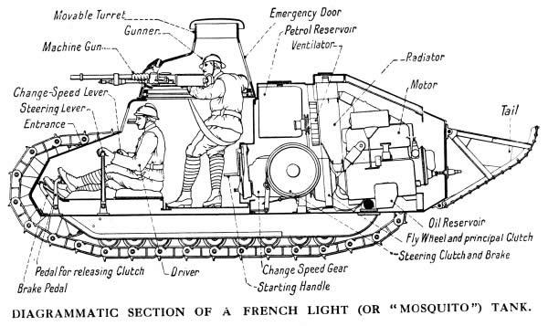 フランス 軽戦車 側面図