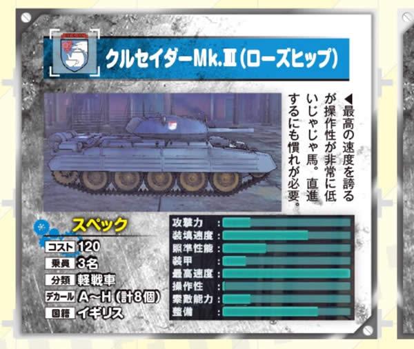 ガールズ&パンツァー ドリームタンクマッチ クルセイダー巡航戦車Mk.Ⅲ(ローズヒップ) スペック