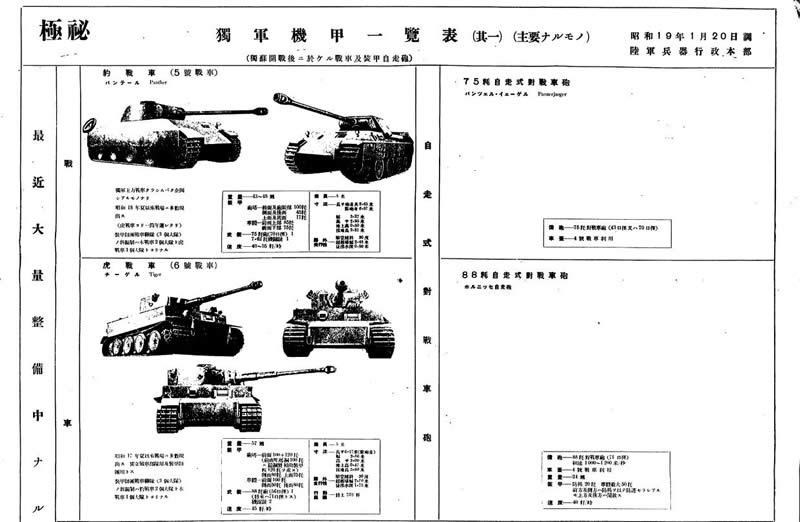 ドイツ軍機甲一覧表 極秘 01