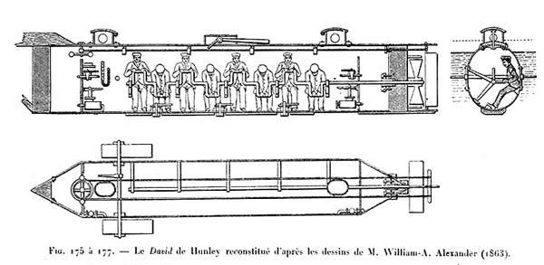 人力潜水艦