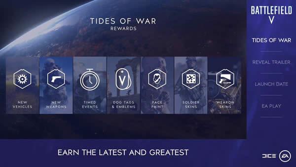 バトルフィールド5 TIDES OF WAR