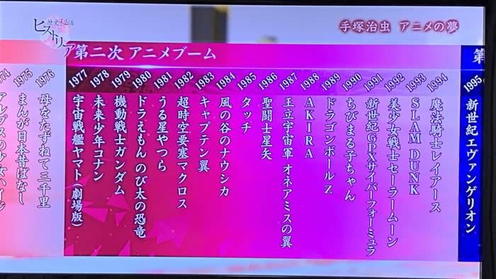 歴史秘話ヒストリア アニメ 02