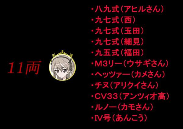 ガールズ&パンツァー 劇場版 討伐数一覧 02