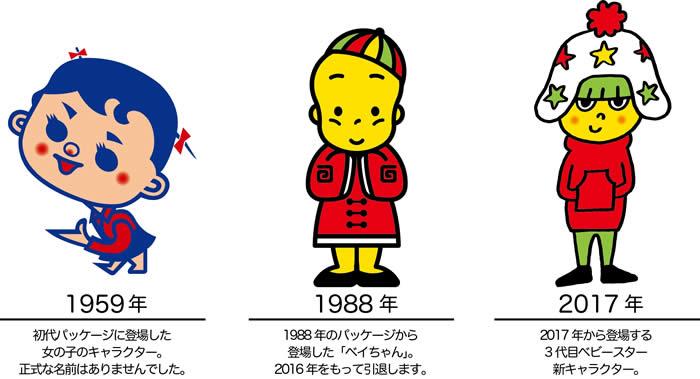 ベビースターラーメン パッケージキャラクターの変遷